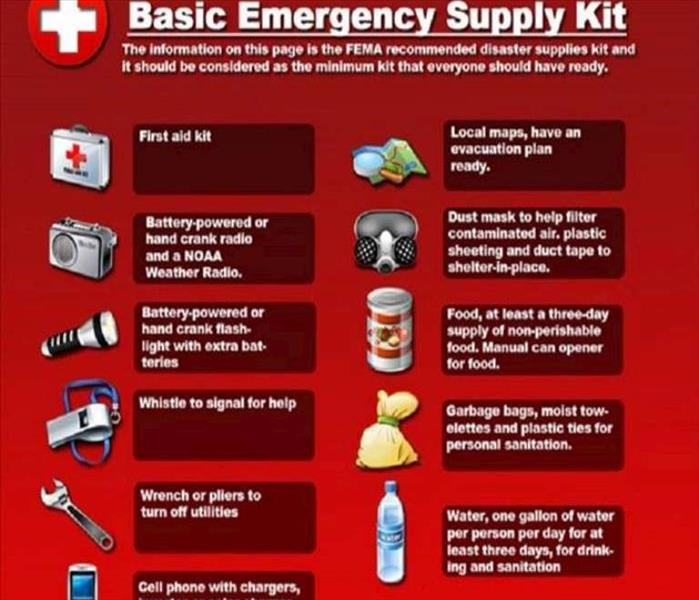 What Do I Put In An Emergency Supply Kit Servpro Of Nashua